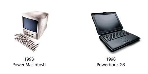 Power Macintosh und PowerBook G3